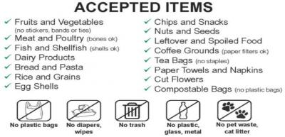 accepted items